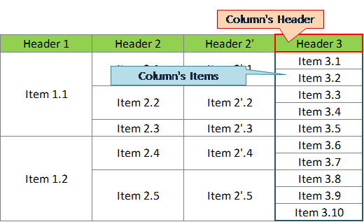 relation-table-column