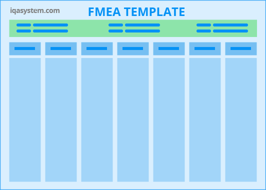 FMEA Template Overview