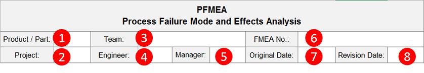 PFMEA Template Header